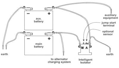 Dual battery wiring diagram.