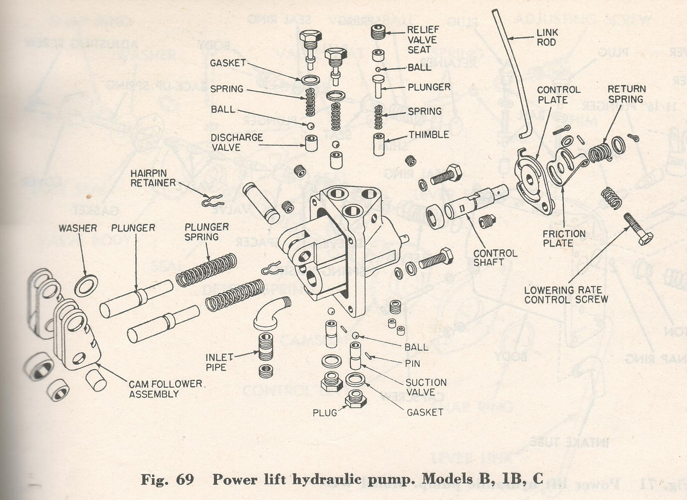Wiring Diagram For Allis Chalmers D14 Control Lull 712